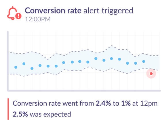Google Analytics alert for conversion rate decreased