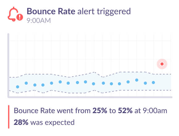 Google Analytics alert for bounce rate increased